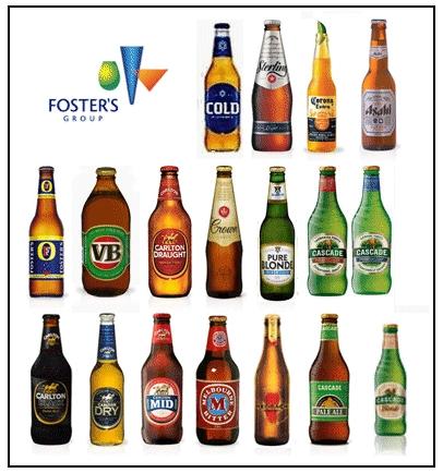 Khám phá các hương vị bia Úc